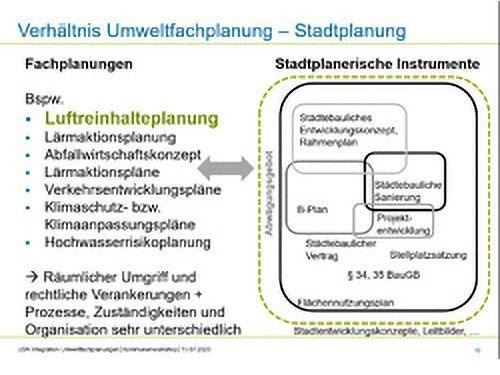 IfSR Umweltfachplanungen